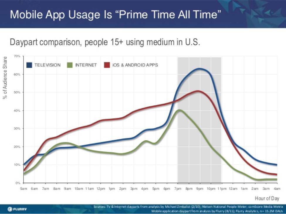 o-que--engajamento-mobile-e-por-que--interessante-para-sua-empresa