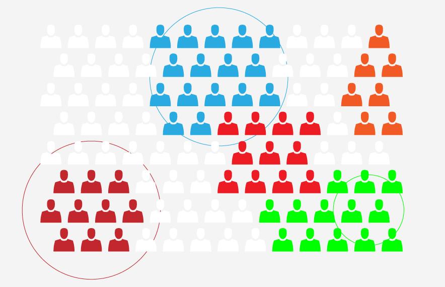 Segmentação de Usuários: Aprenda a transformar dados em estratégia