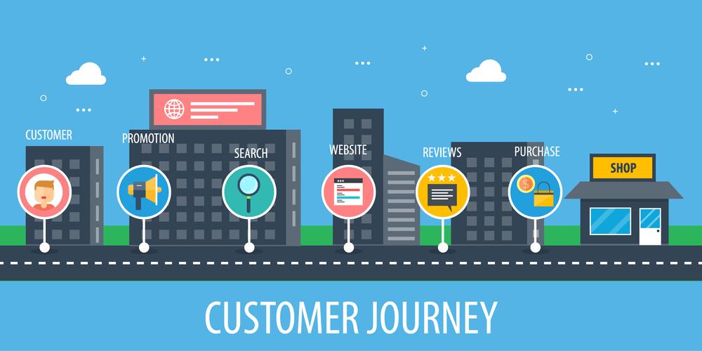 Por que mapear a jornada offline de seus usuários é importante?