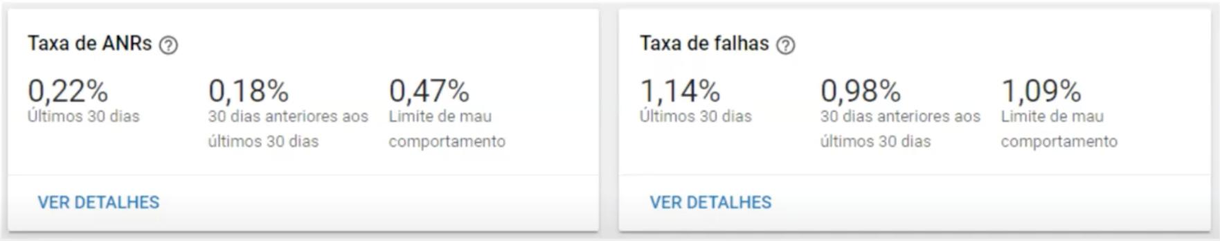 Taxa de ANRs