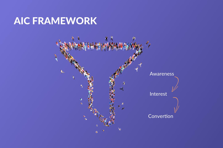 Melhorando a Análise do seu MAU com o Framework AIC